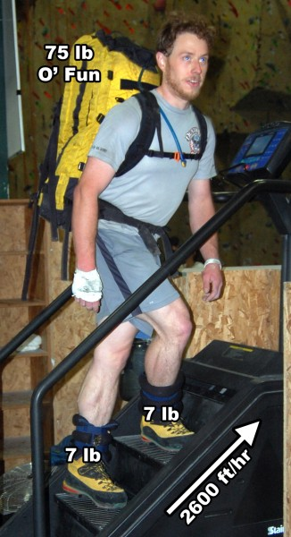 How to warm up over an hour for a 2 hr gym climbing session - and for ...